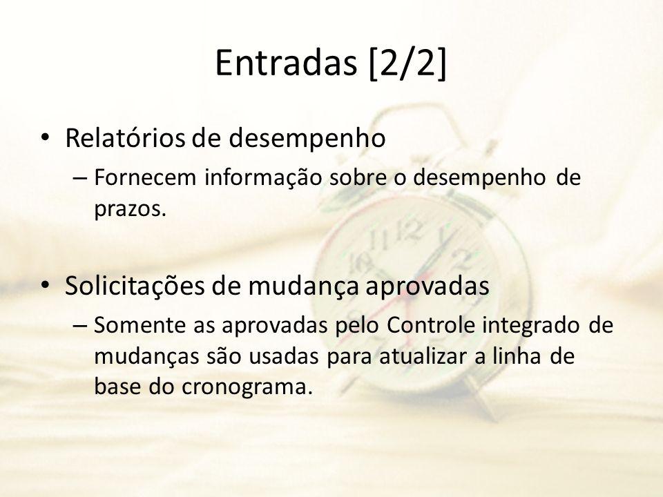 Entradas [2/2] Relatórios de desempenho